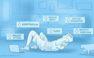 exercise with degenerative meniscus tear
